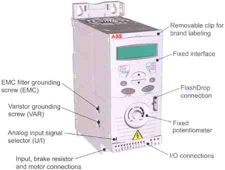 ABB ACS150 Component Drives :: Interface and Options (prices) | on