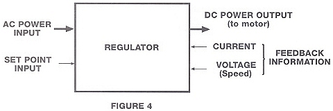 Some of the input signals that are required to give the regulator its capabilities.