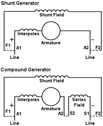 Terminal Markings and Connections For NEMA DC Generators