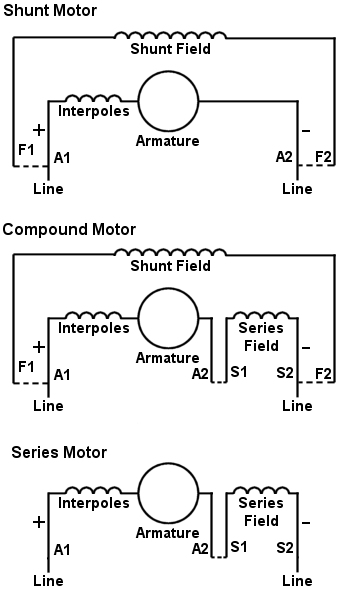 Magnetek Universal Electric Motor Wiring Diagram