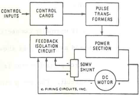 FIGURE 1. 1679/1681 DC MOTOR CONTROL. SIMPLIFIED 8LOCK DIAGRAM