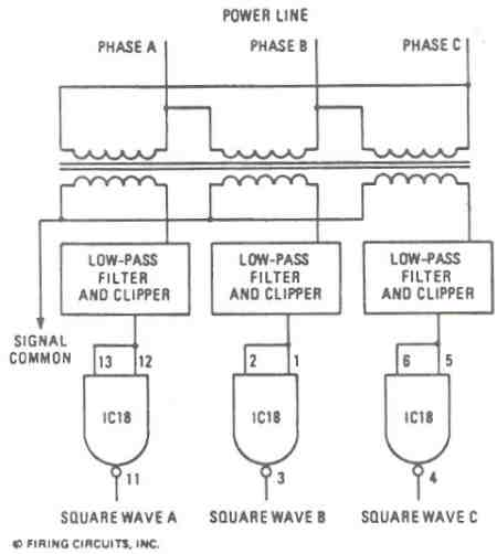 FIGURE 17. 1679/1681 DC MOTOR CONTROL. AC LINE FILTER & CLIPPER