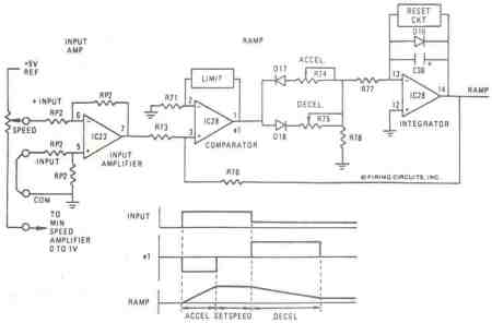 FIGURE 3. 1679/1681 DC MOTOR CONTROL. INPUT AMPLIFIER AND RAMP CIRCUIT
