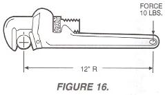 Figure 16.