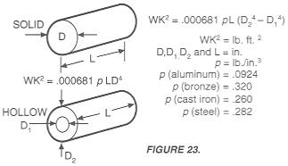 Joliet Technologies – Mechanical Formulas