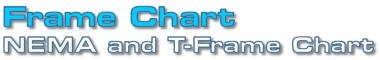 Frame Chart - NEMA and T-Frame Chart