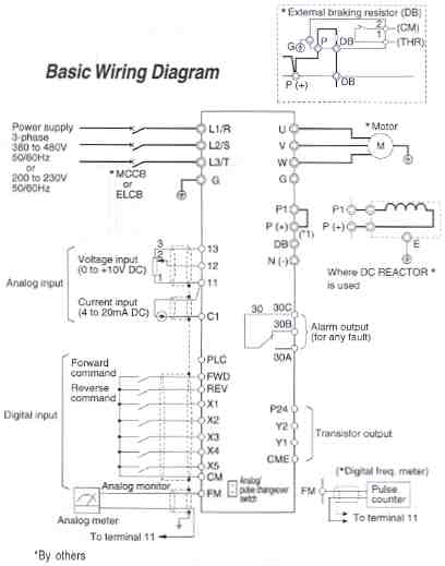 saftronics pc10_basic_wiring_diagram basic wiring diagram simple electrical wiring diagrams \u2022 wiring  at eliteediting.co
