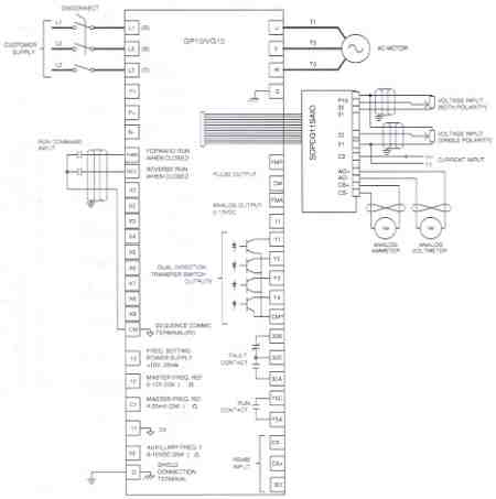 Connection Diagram Analog I/O Interface Card