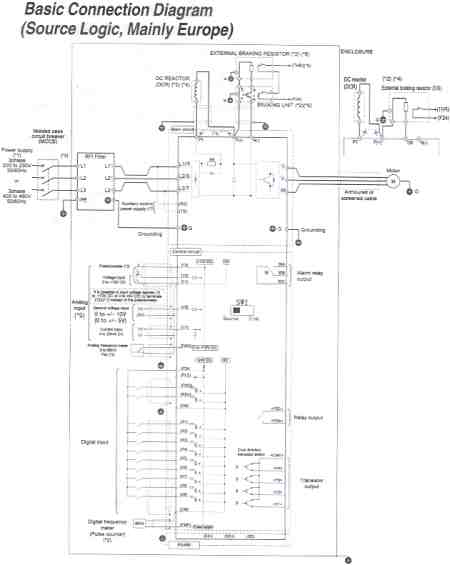 saftronics_gp10_ac_drive basic connection diagram source logic joliet technologies saftronics gp10 basic connection diagram abb acs 600 wiring diagram at soozxer.org
