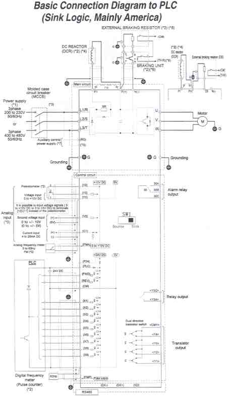 joliet technologies saftronics gp10 basic connection diagram to plc