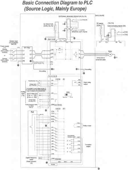 Gp10 Ac Drives Basic Connection Diagram To Plc Source Logic - Wiring