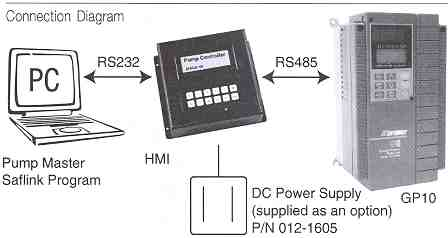 Connection Diagram HMI Pump Controller