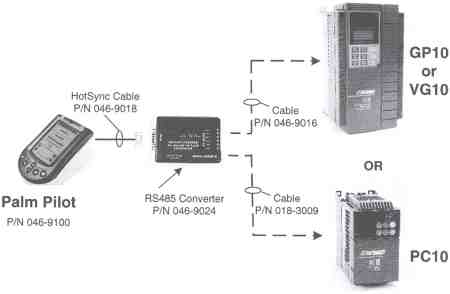 Connection Diagram Palm Pilot Saflink Kit