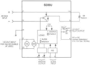 Connection Diagram SDBU - Dynamic Brake Module