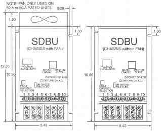 SDBU - Dynamic Brake Module Dimensions