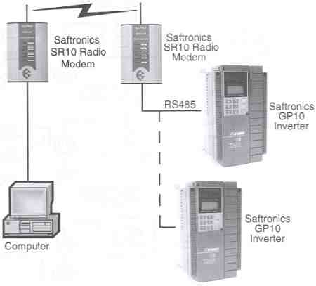 Connection Diagram SR10 Radio Modem Kit