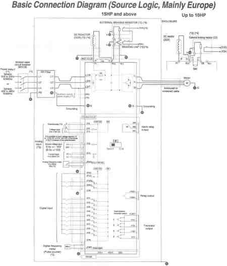 joliet technologies saftronics vg10 basic connection diagram joliet technologies saftronics vg10 basic connection diagram source logic mainly europe