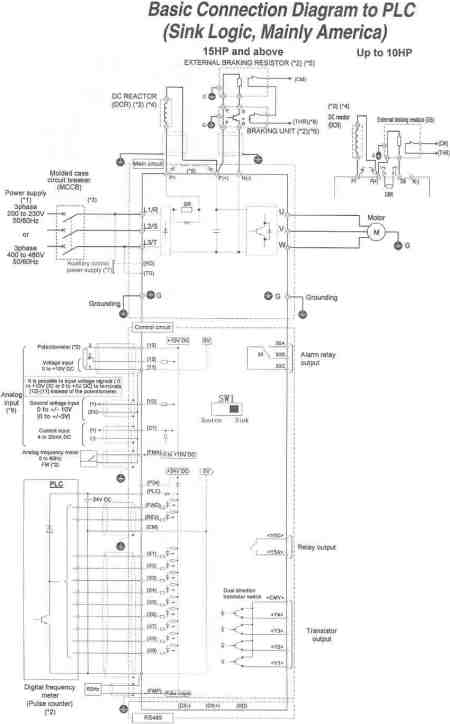 joliet technologies saftronics vg10 basic connection diagram joliet technologies saftronics vg10 basic connection diagram to plc sink logic mainly america