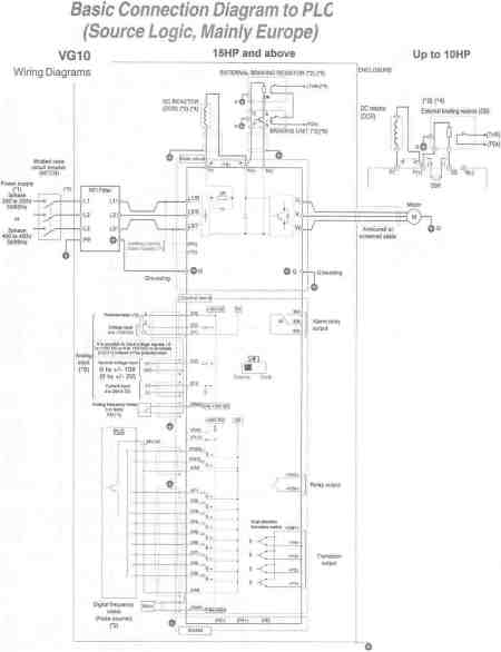 saftronics_vg10_ac_drive connection diagram to plc source logic joliet technologies saftronics vg10 basic connection diagram abb acs550 control wiring diagram at n-0.co