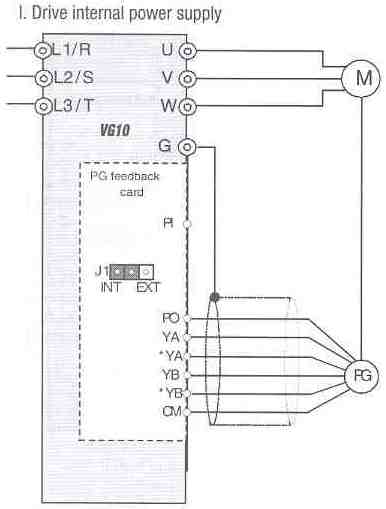 PG Feedback Card (VG10 only) - I. Drive Internal Power Supply