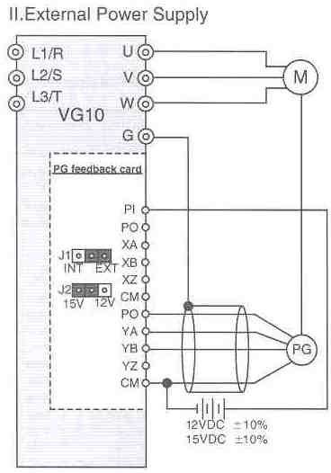PG Feedback Card (VG10 only) - II. External Power Supply