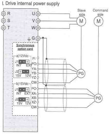 Synchronized operation card (VG10 only) - I. Drive Internal Power Supply