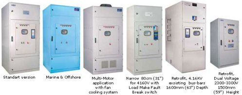 Solcon medium voltage soft starter line