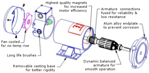 Micro Motor Market 36503164 moreover Hubmotors further 2017 New design electric tricycle adults cargo electric car on sale besides Automatic Radar Plotting Aid Eto Syllabus Electrician Arpa Ship moreover Watch. on brushless dc motor construction