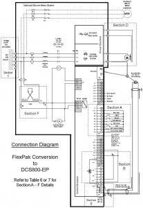 Wiring and Configuration