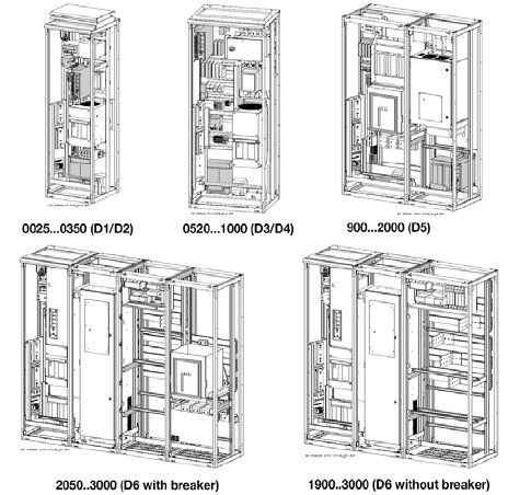 ABB DCS800 Enclosed Converters D1 thru D6 Mechanics