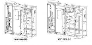 ABB DCS800 Enclosed Converters D7 Mechanics