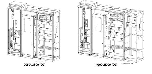 ABB DCS800 Enclosed Converters D7 Mechanics