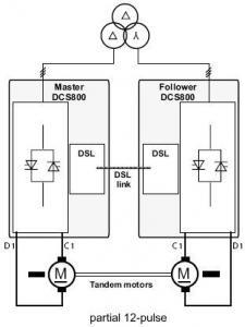 Partial 12-pulse Master-Follower configuration