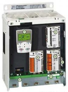 ABB DCS800 Plug-In Options