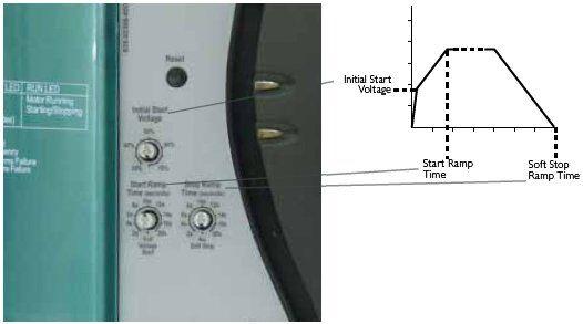 CSX control panel